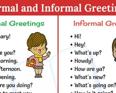 Formal and Informal English Greeting