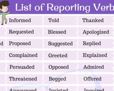 List of Reporting Verbs
