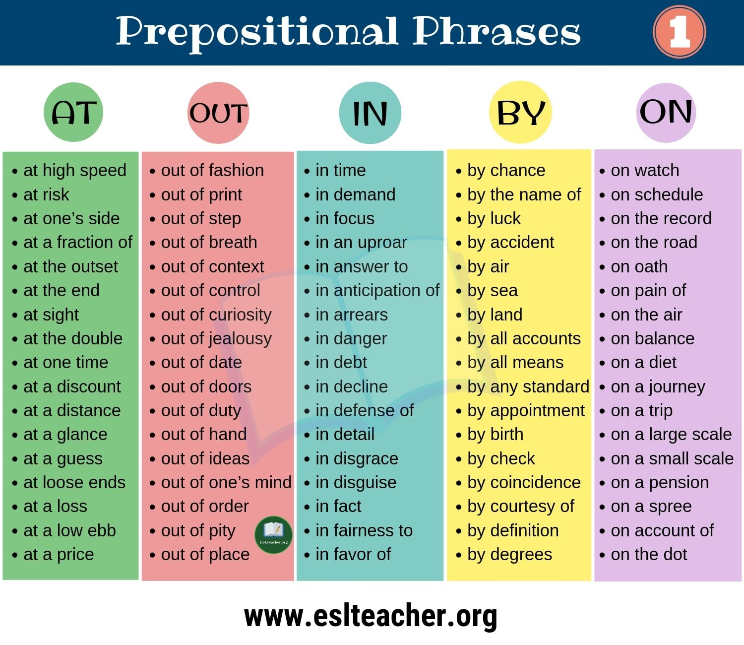 prepositional phrases examples