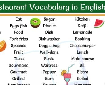110 Basic English Vocabulary for Restaurants | At The Restaurant 3