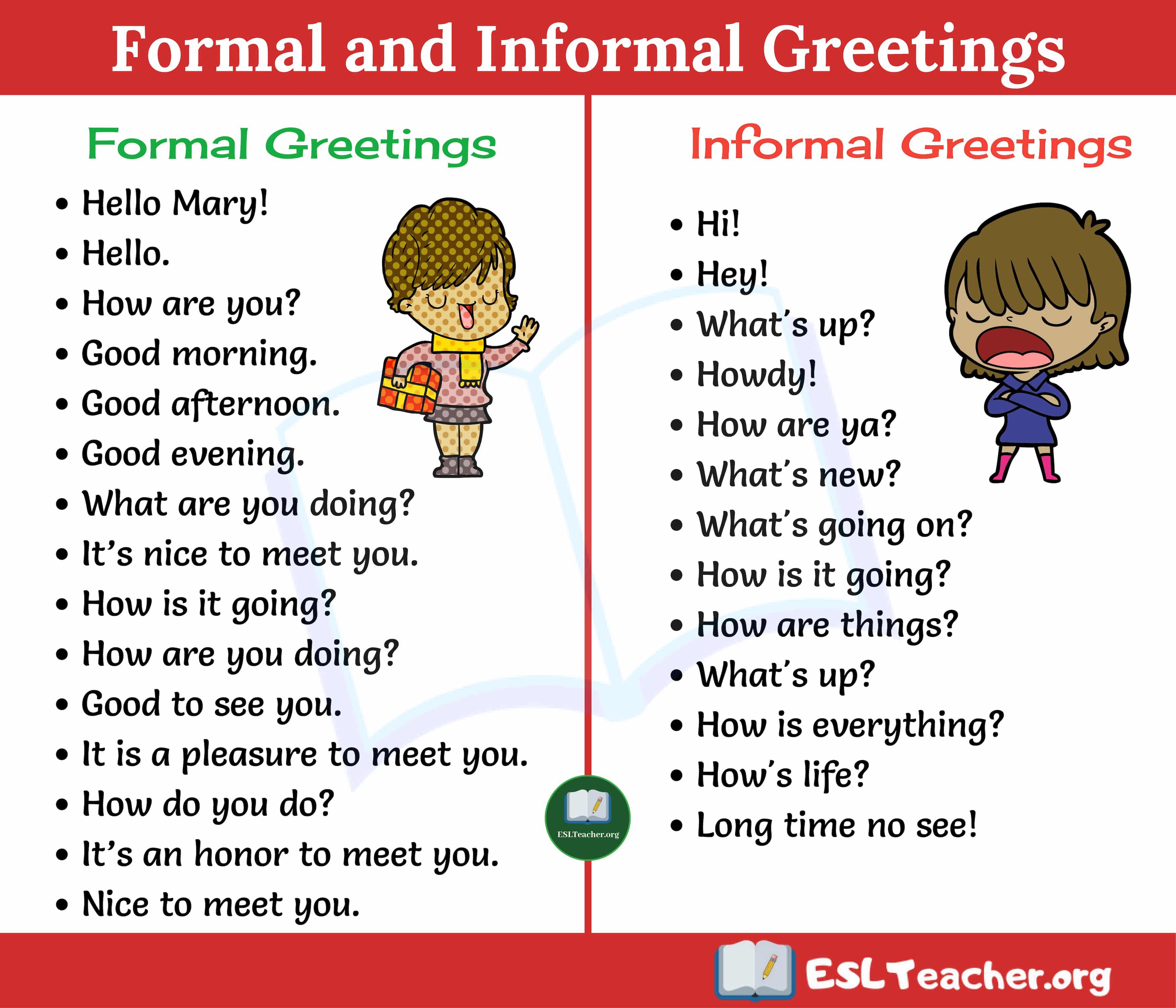 Formal and Informal English Greetings