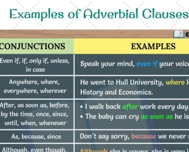 Adverbial Clauses and Example Sentences in English 1