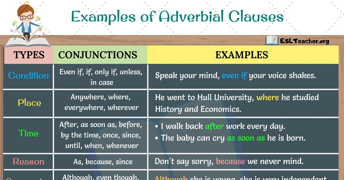 Adverbial Clauses: Example Sentences of Adverbial Clauses in English 1