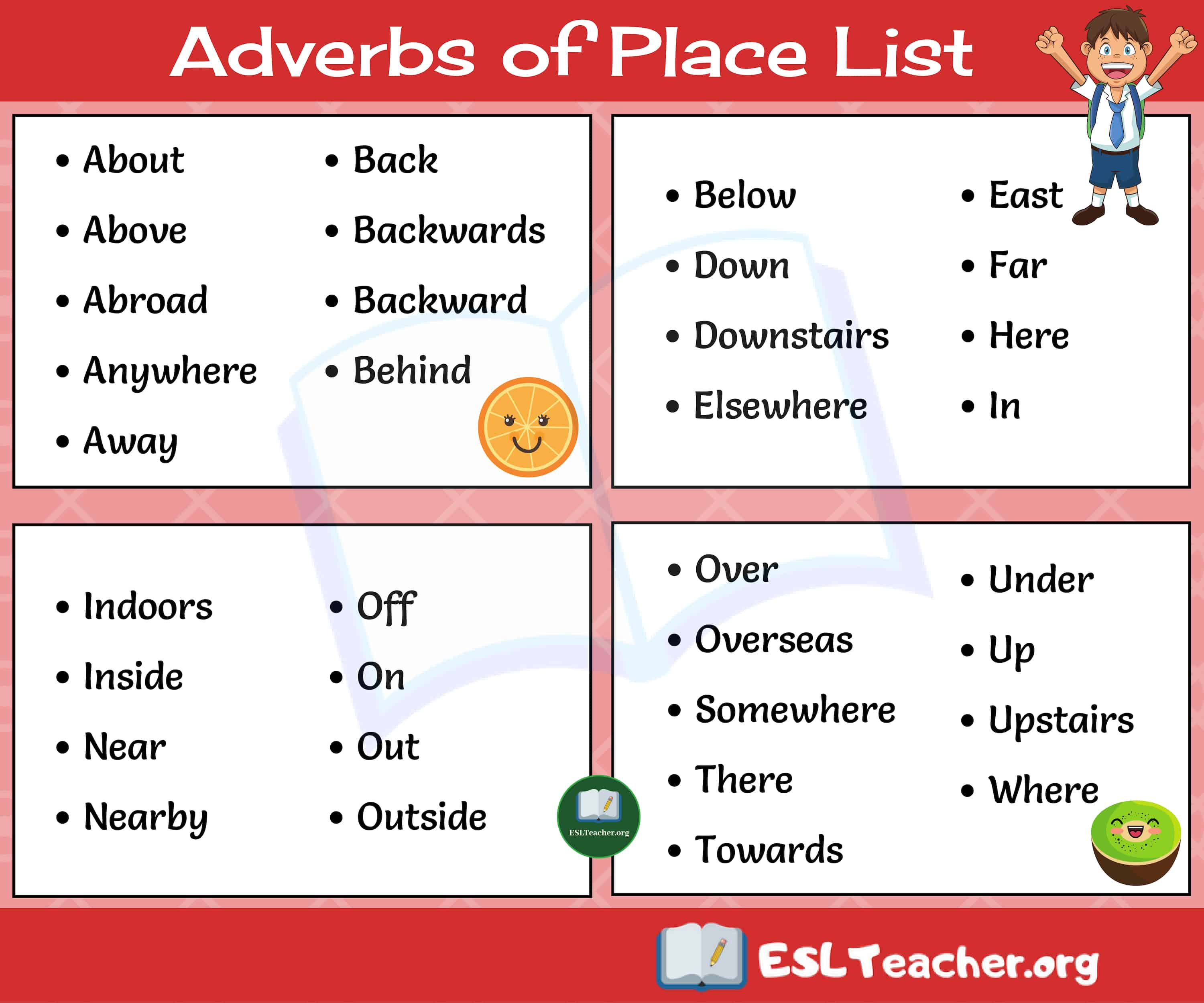 Useful Adverbs of Place