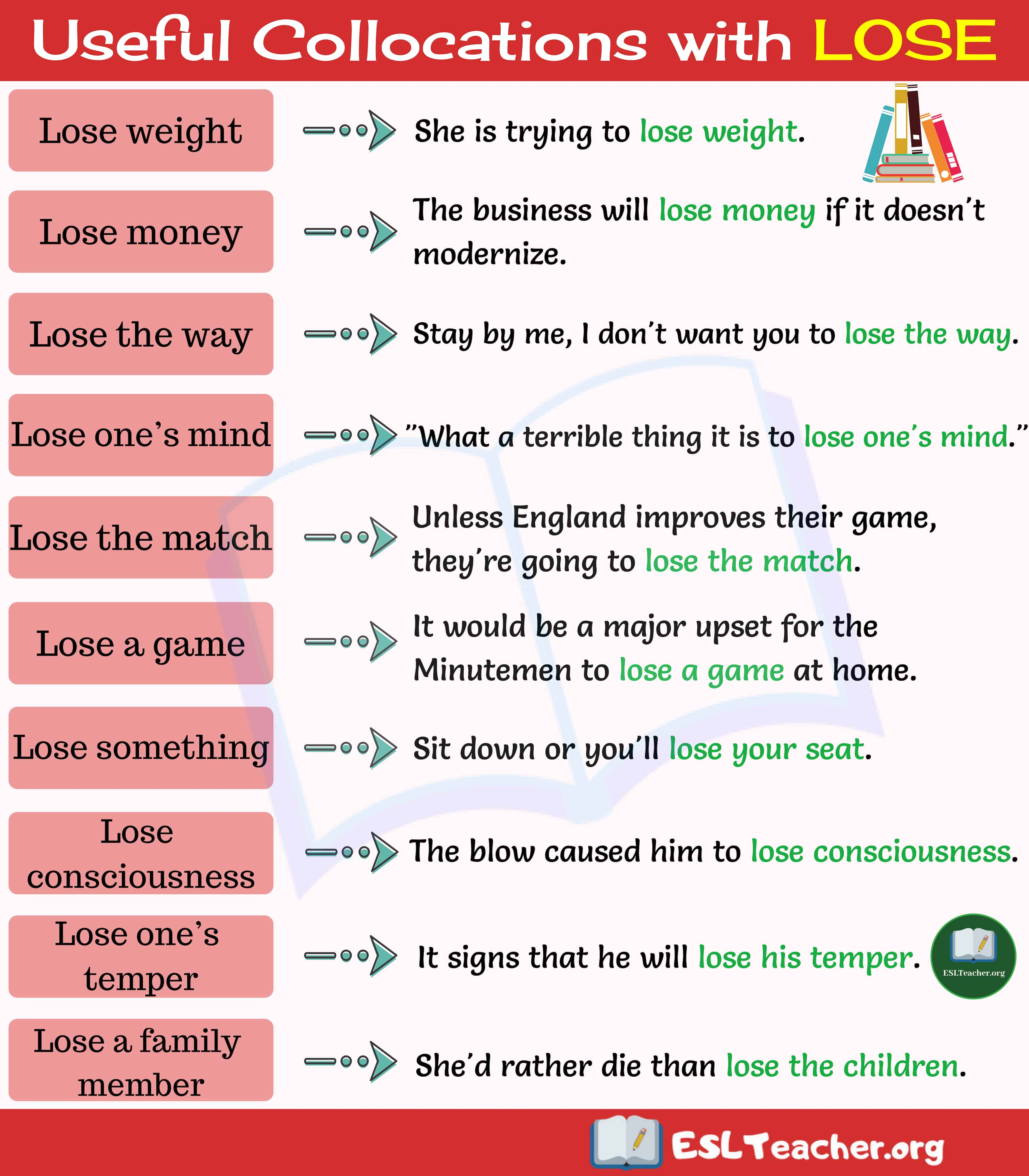Useful Collocations with LOSE