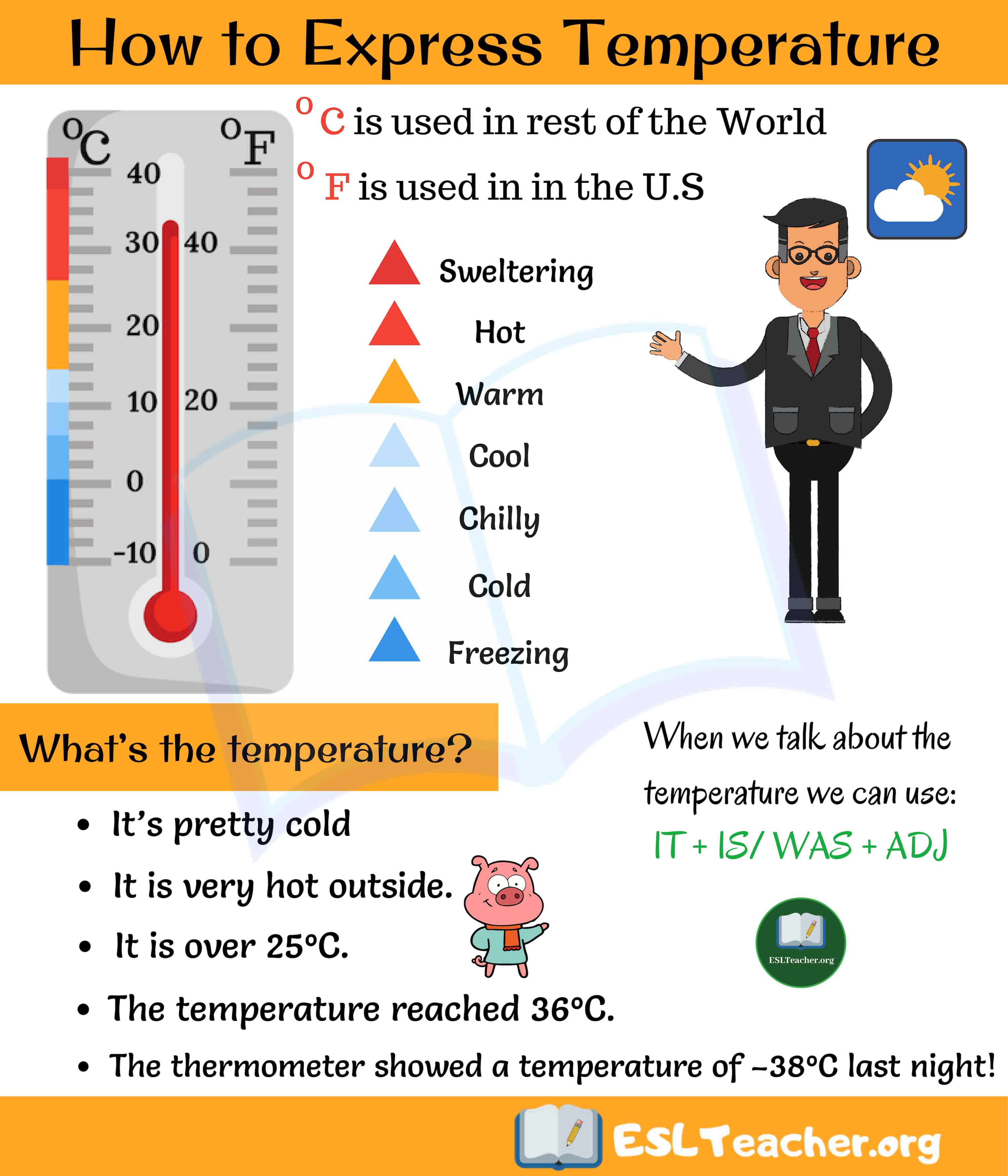 Temperature Vocabulary and Expressions