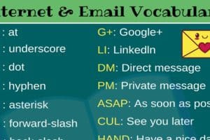 26 Popular Email and Internet Acronyms You Need to Know 6
