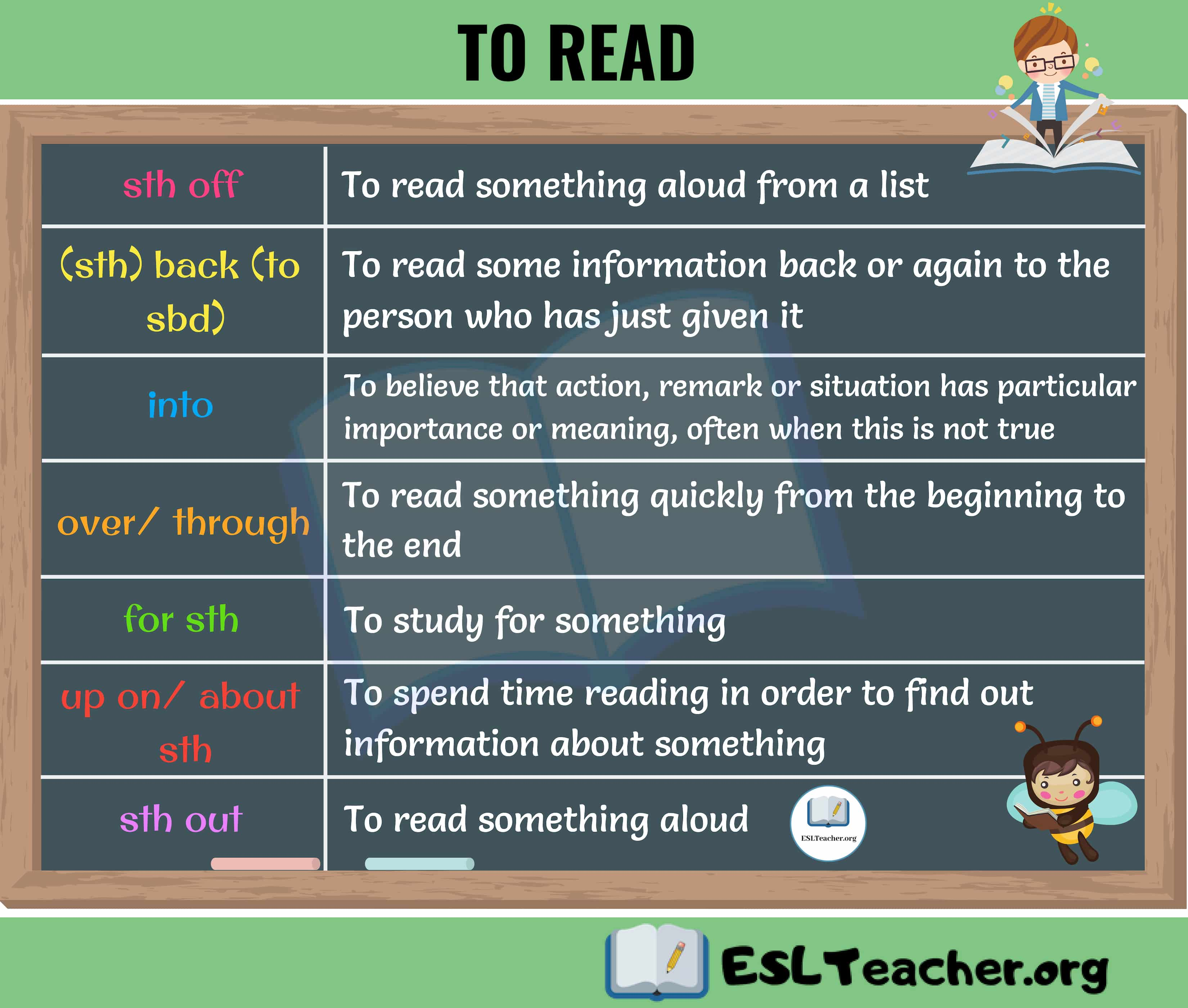 Phrasal Verbs with READ