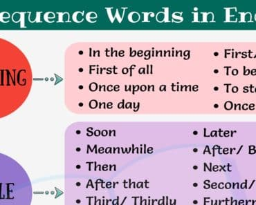 Useful Sequence Words in English