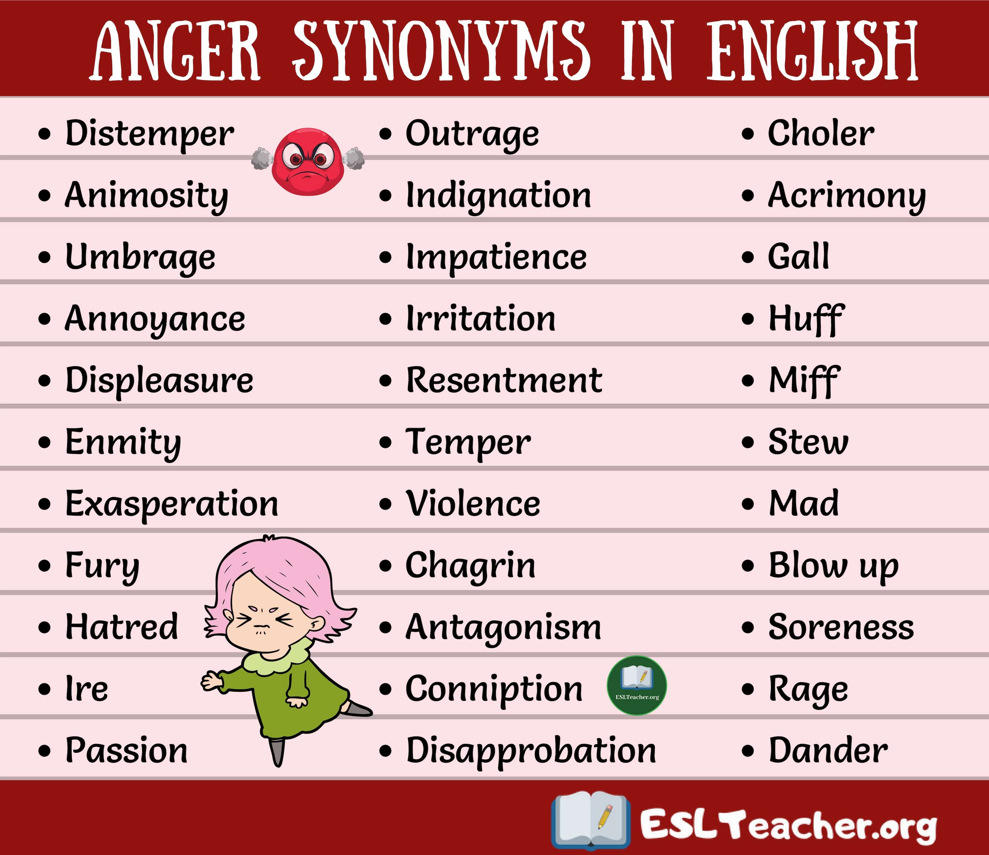 Synonyms for ANGER