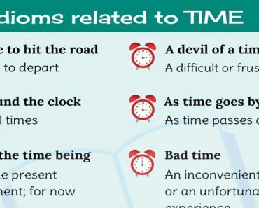 TIME Idioms: 10 Useful Idioms About Time in English 3
