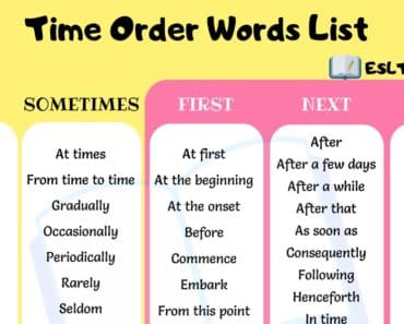 Time Order Words List