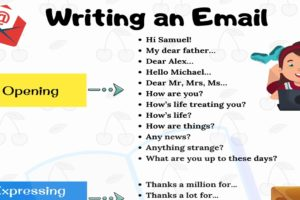 How to Write an Email in English | Smart Tips for Writing 5