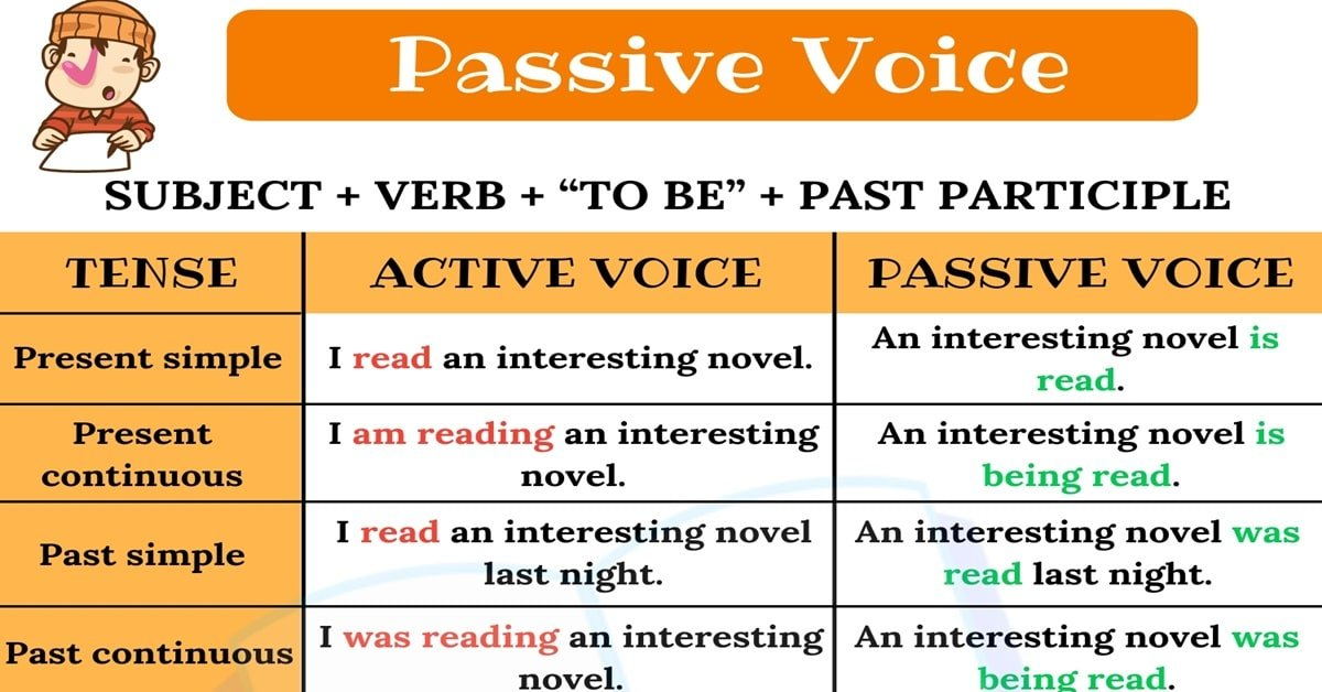 Passive Voice: Definition, Examples of Active and Passive Voice 1