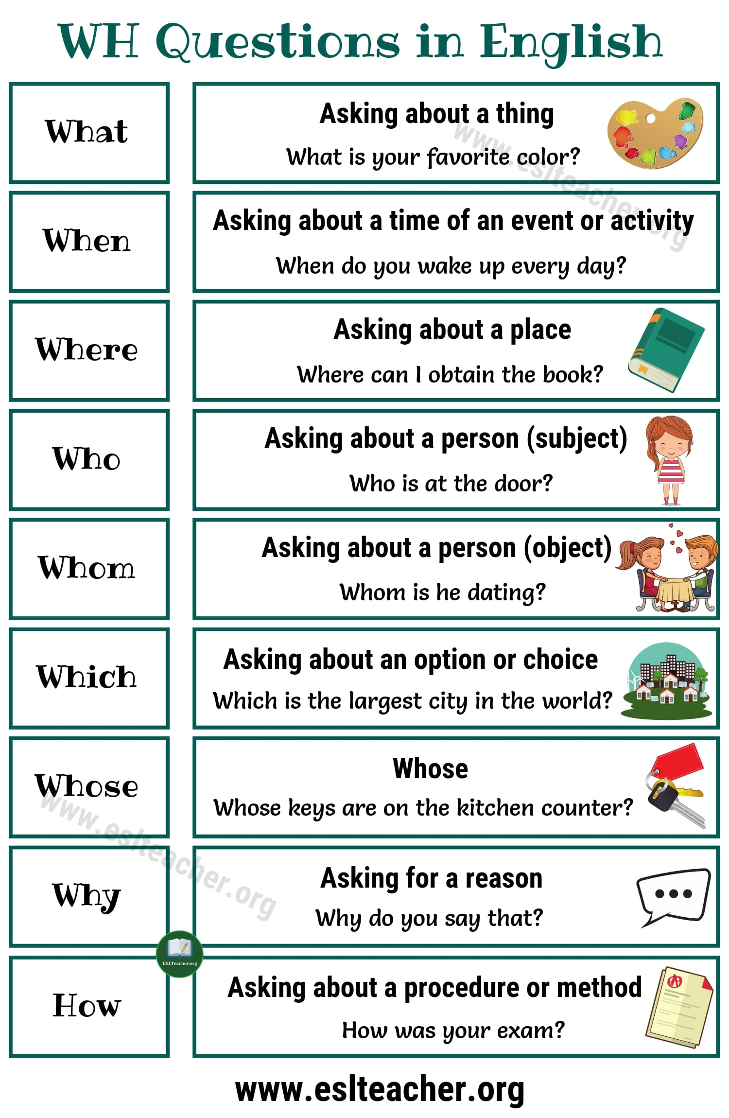 WH Questions - Question Words in English
